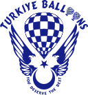 turkey Balloons